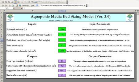 Calculadora de dimensionamento de cama de mídia de aquaponia